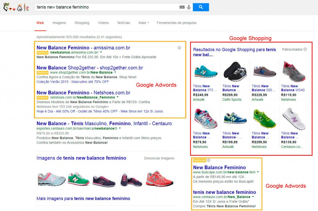 google_shopping_x_Adwords