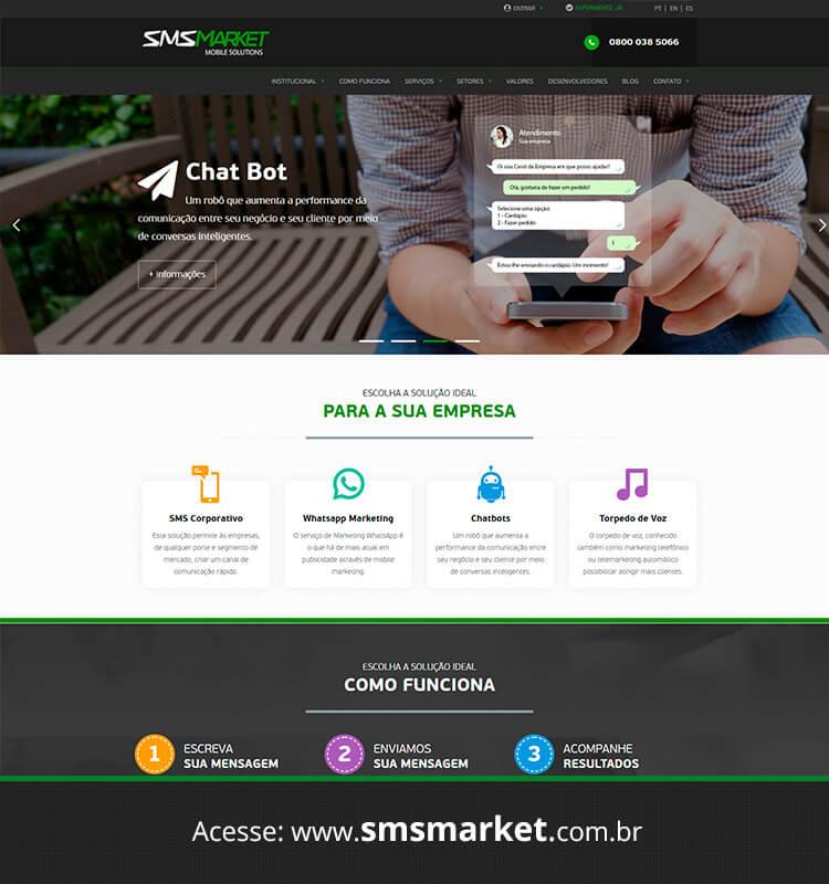 Portfolio Site SMS Market